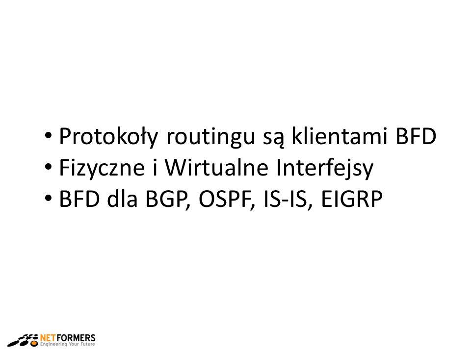 Protokoły routingu są klientami BFD Fizyczne i Wirtualne Interfejsy BFD dla BGP, OSPF, IS-IS, EIGRP