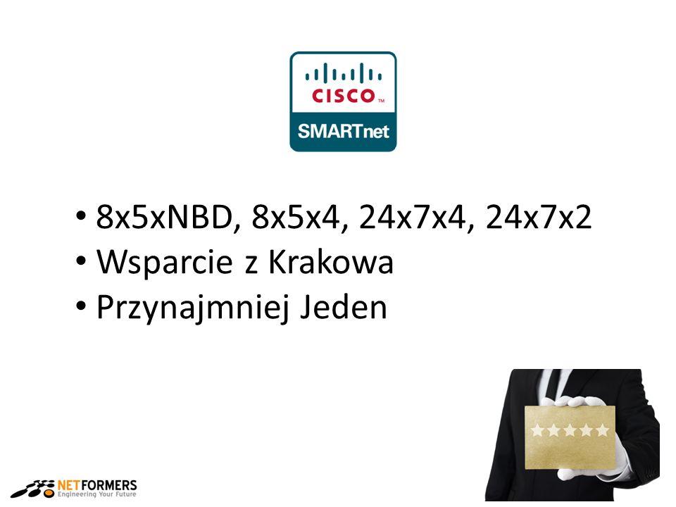 8x5xNBD, 8x5x4, 24x7x4, 24x7x2 Wsparcie z Krakowa Przynajmniej Jeden