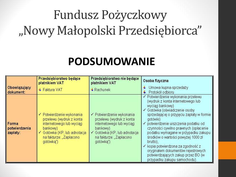 Fundusz Pożyczkowy Nowy Małopolski Przedsiębiorca PODSUMOWANIE