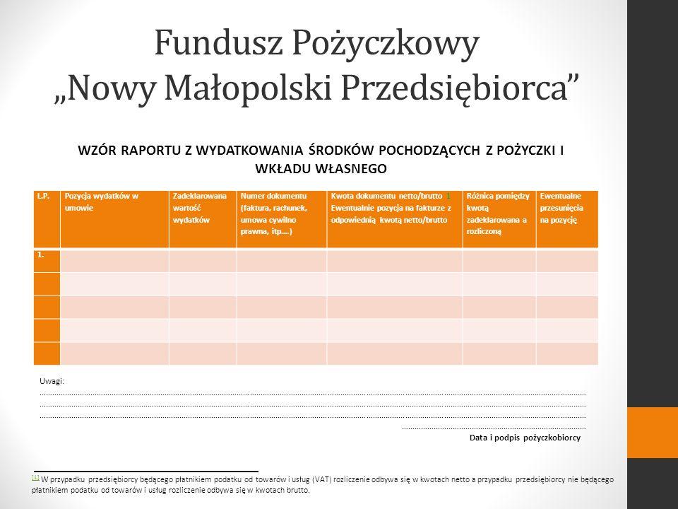 Fundusz Pożyczkowy Nowy Małopolski Przedsiębiorca WZÓR RAPORTU Z WYDATKOWANIA ŚRODKÓW POCHODZĄCYCH Z POŻYCZKI I WKŁADU WŁASNEGO L.P.