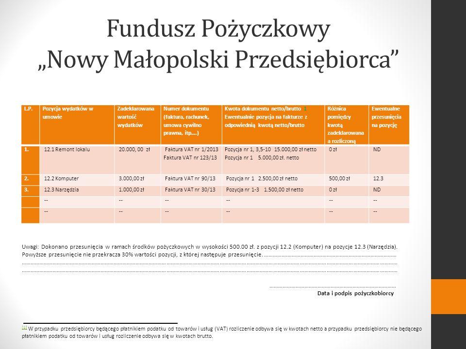 Fundusz Pożyczkowy Nowy Małopolski Przedsiębiorca L.P.