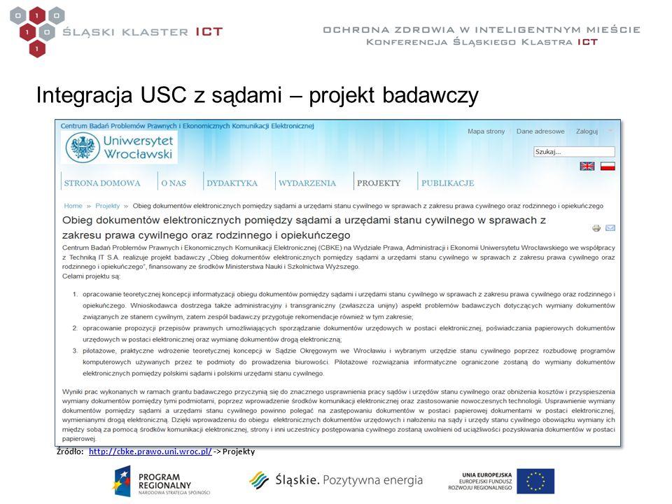 Integracja USC z sądami – projekt badawczy Źródło: http://cbke.prawo.uni.wroc.pl/ -> Projektyhttp://cbke.prawo.uni.wroc.pl/