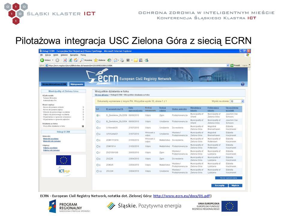 Pilotażowa integracja USC Zielona Góra z siecią ECRN ECRN - European Civil Registry Network, notatka dot.