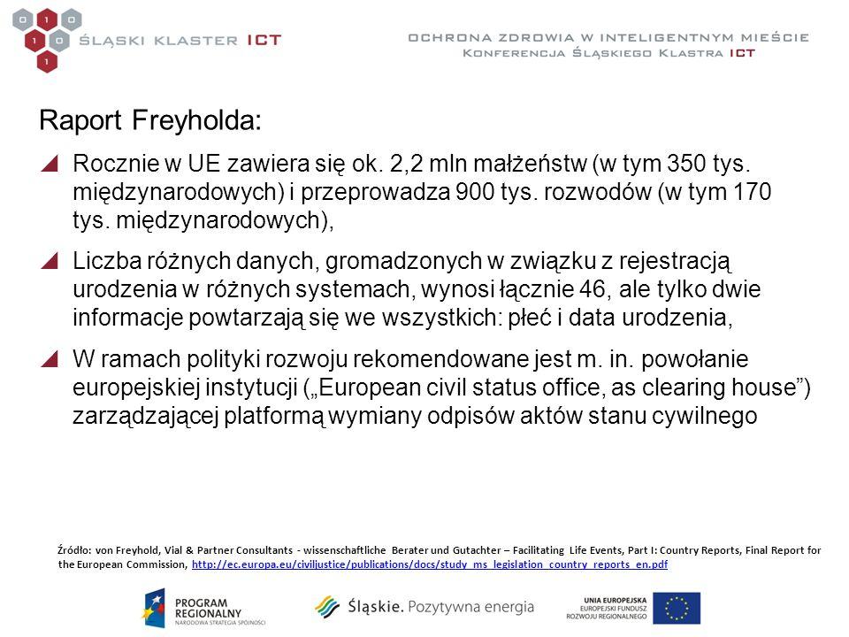 Raport Freyholda: Rocznie w UE zawiera się ok. 2,2 mln małżeństw (w tym 350 tys.