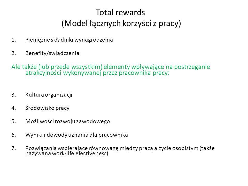 Total rewards (Model łącznych korzyści z pracy) 1.Pieniężne składniki wynagrodzenia 2.Benefity/świadczenia Ale także (lub przede wszystkim) elementy wpływające na postrzeganie atrakcyjności wykonywanej przez pracownika pracy: 3.Kultura organizacji 4.Środowisko pracy 5.Możliwości rozwoju zawodowego 6.Wyniki i dowody uznania dla pracownika 7.Rozwiązania wspierające równowagę między pracą a życie osobistym (także nazywana work-life efectiveness)
