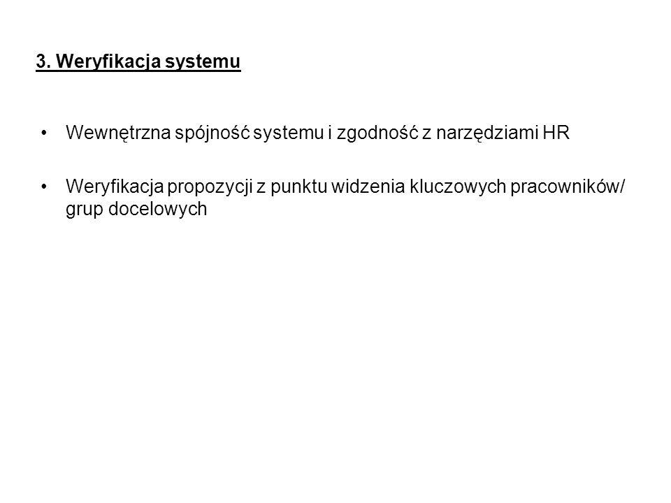 3. Weryfikacja systemu Wewnętrzna spójność systemu i zgodność z narzędziami HR Weryfikacja propozycji z punktu widzenia kluczowych pracowników/ grup d