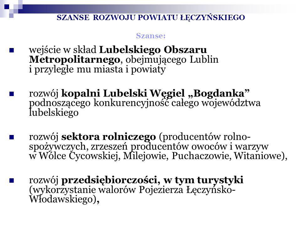 SZANSE ROZWOJU POWIATU ŁĘCZYŃSKIEGO Szanse: wejście w skład Lubelskiego Obszaru Metropolitarnego, obejmującego Lublin i przyległe mu miasta i powiaty rozwój kopalni Lubelski Węgiel Bogdanka podnoszącego konkurencyjność całego województwa lubelskiego rozwój sektora rolniczego (producentów rolno- spożywczych, zrzeszeń producentów owoców i warzyw w Wólce Cycowskiej, Milejowie, Puchaczowie, Witaniowe), rozwój przedsiębiorczości, w tym turystyki (wykorzystanie walorów Pojezierza Łęczyńsko- Włodawskiego),