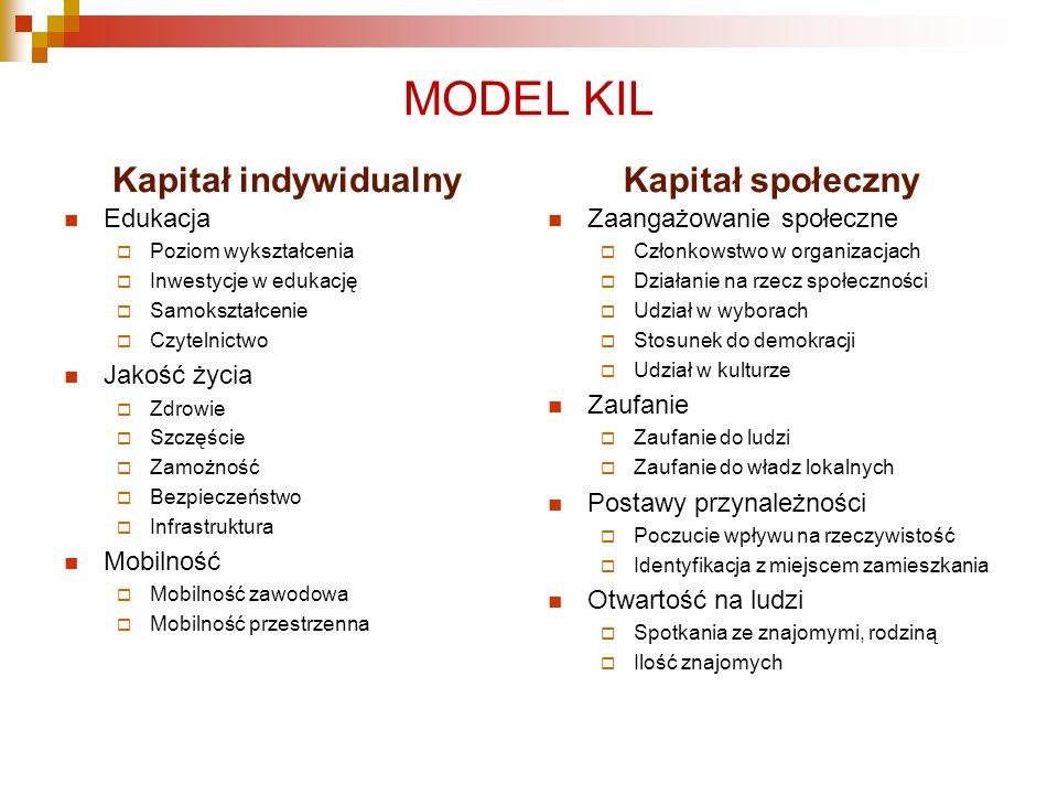 Dotychczasowe (przykładowe) wyniki pracy zespołu Badania w przedsiębiorstwach