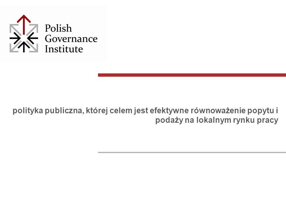 polityka publiczna, której celem jest efektywne równoważenie popytu i podaży na lokalnym rynku pracy