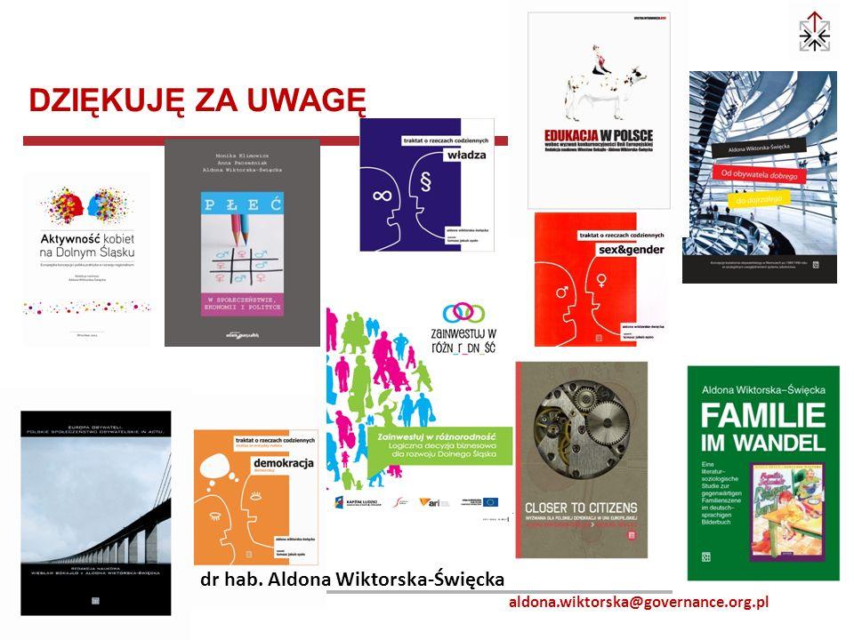 Footer DZIĘKUJĘ ZA UWAGĘ dr hab. Aldona Wiktorska-Święcka aldona.wiktorska@governance.org.pl