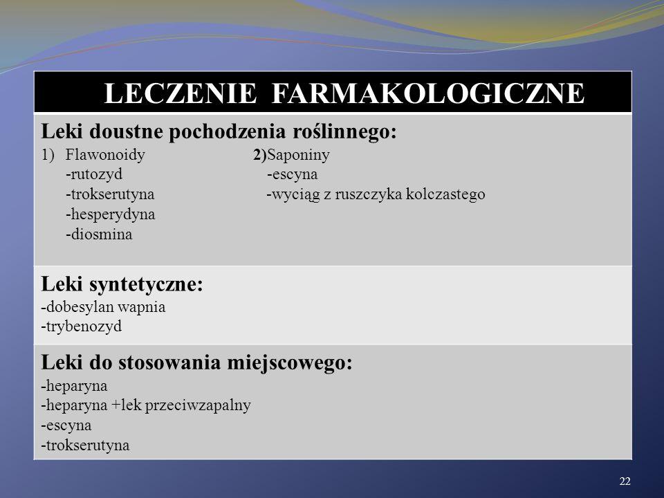 LECZENIE FARMAKOLOGICZNE Leki doustne pochodzenia roślinnego: 1)Flawonoidy 2)Saponiny -rutozyd -escyna -trokserutyna -wyciąg z ruszczyka kolczastego -