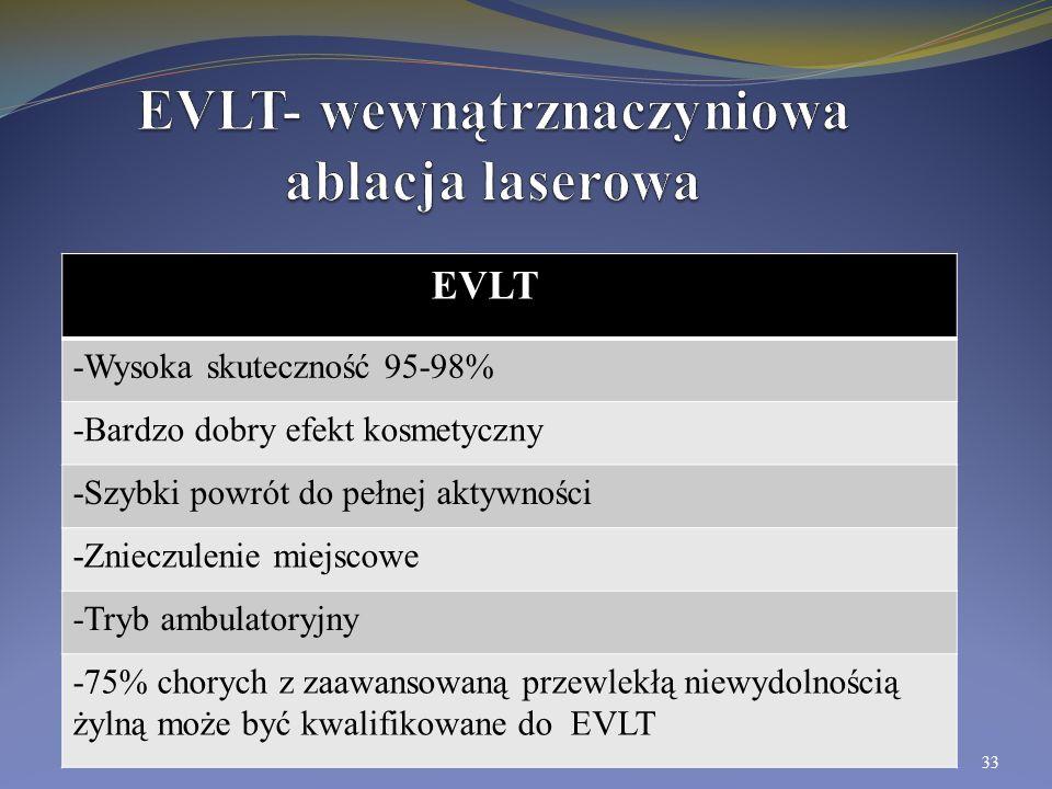 EVLT -Wysoka skuteczność 95-98% -Bardzo dobry efekt kosmetyczny -Szybki powrót do pełnej aktywności -Znieczulenie miejscowe -Tryb ambulatoryjny -75% c