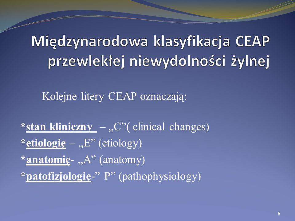 Kolejne litery CEAP oznaczają: *stan kliniczny – C( clinical changes) *etiologię – E (etiology) *anatomię- A (anatomy) *patofizjologię- P (pathophysio