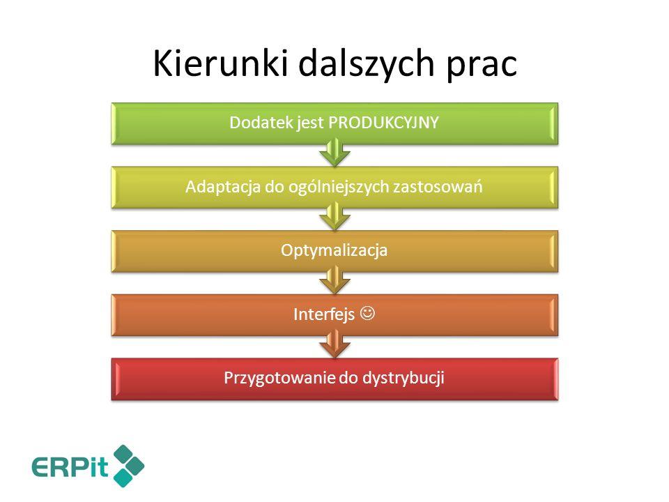 Kierunki dalszych prac Przygotowanie do dystrybucji Interfejs Optymalizacja Adaptacja do ogólniejszych zastosowań Dodatek jest PRODUKCYJNY