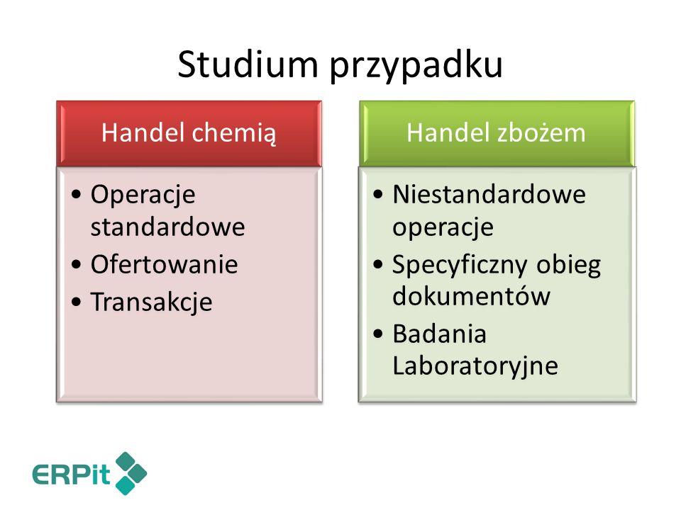 Studium przypadku Handel chemią Operacje standardowe Ofertowanie Transakcje Handel zbożem Niestandardowe operacje Specyficzny obieg dokumentów Badania