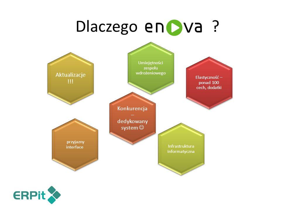 Dlaczego ? Elastyczność – ponad 100 cech, dodatki Konkurencj a – dedykowan y system przyjazny interface Aktualizacj e !!! Infrastruktura informatyczna