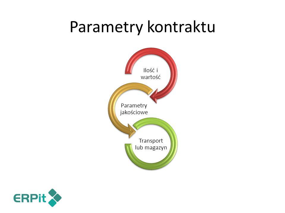 Ilość i wartość Parametry jakościowe Transport lub magazyn