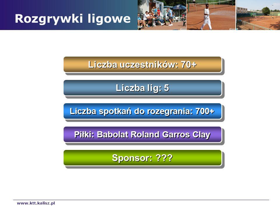 Rozgrywki ligowe Liczba uczestników: 70+ Liczba lig: 5 Liczba spotkań do rozegrania: 700+ Piłki: Babolat Roland Garros Clay Sponsor: ??? www.ktt.kalis