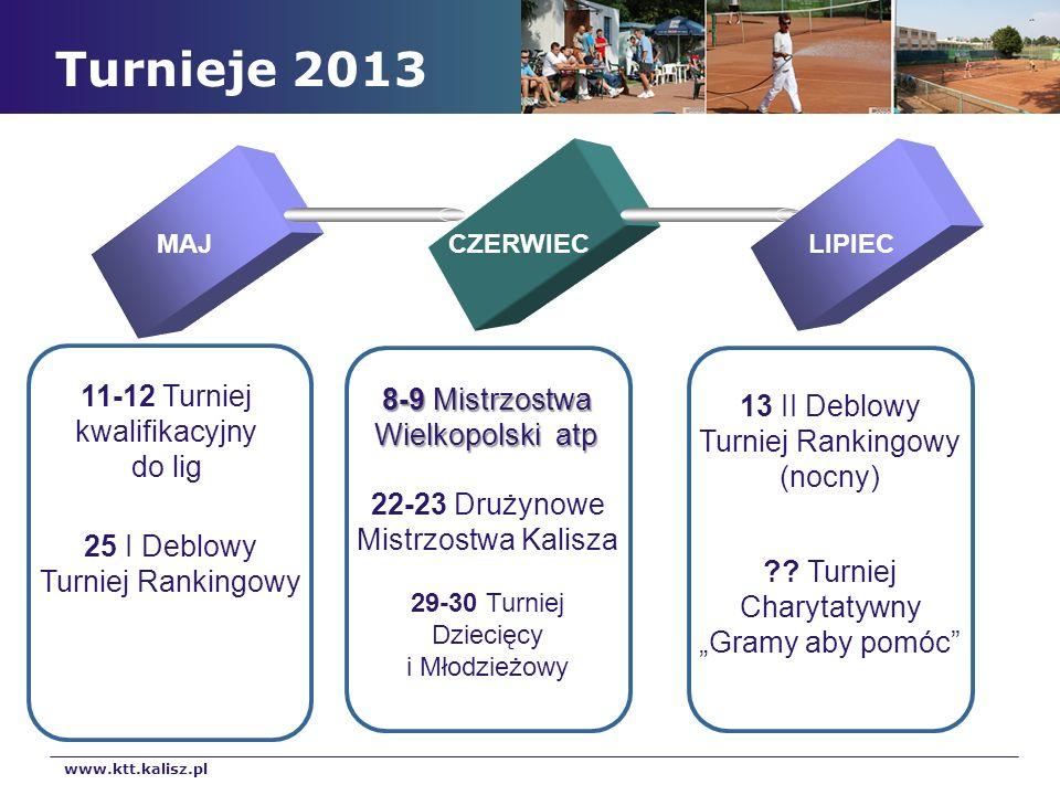 Turnieje 2013 MAJCZERWIECLIPIEC 11-12 Turniej kwalifikacyjny do lig 8-9 Mistrzostwa Wielkopolski atp 13 II Deblowy Turniej Rankingowy (nocny) 25 I Deb