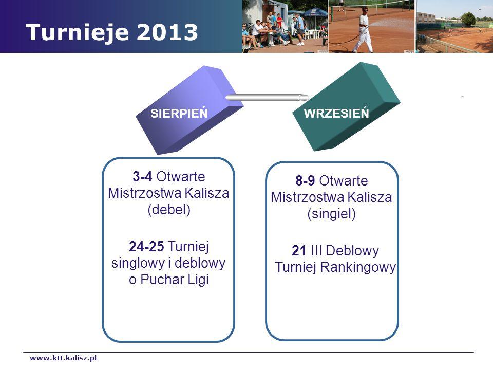 Turnieje 2013 MAJSIERPIEŃWRZESIEŃ 3-4 Otwarte Mistrzostwa Kalisza (debel) 8-9 Otwarte Mistrzostwa Kalisza (singiel) 24-25 Turniej singlowy i deblowy o