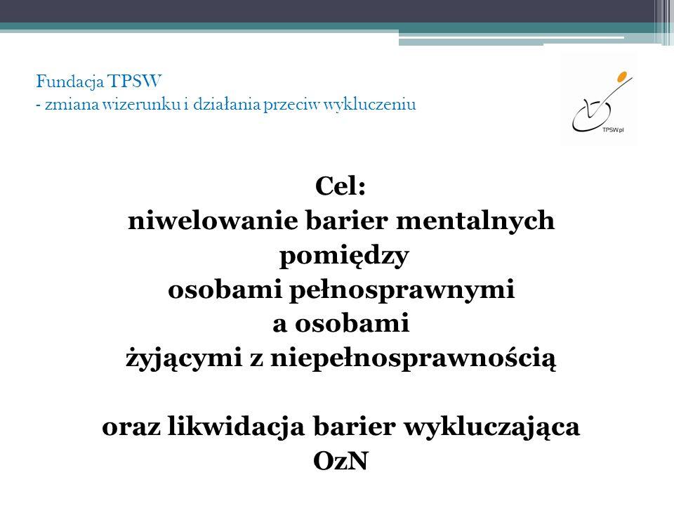 Fundacja TPSW - zmiana wizerunku i dzia ł ania przeciw wykluczeniu Cel: zmiana nazwy: osoba niepełnosprawna na osoba z niepełnosprawnością oraz integracja społeczna dostosowanie środowiska środkiem likwidacji wykluczenia