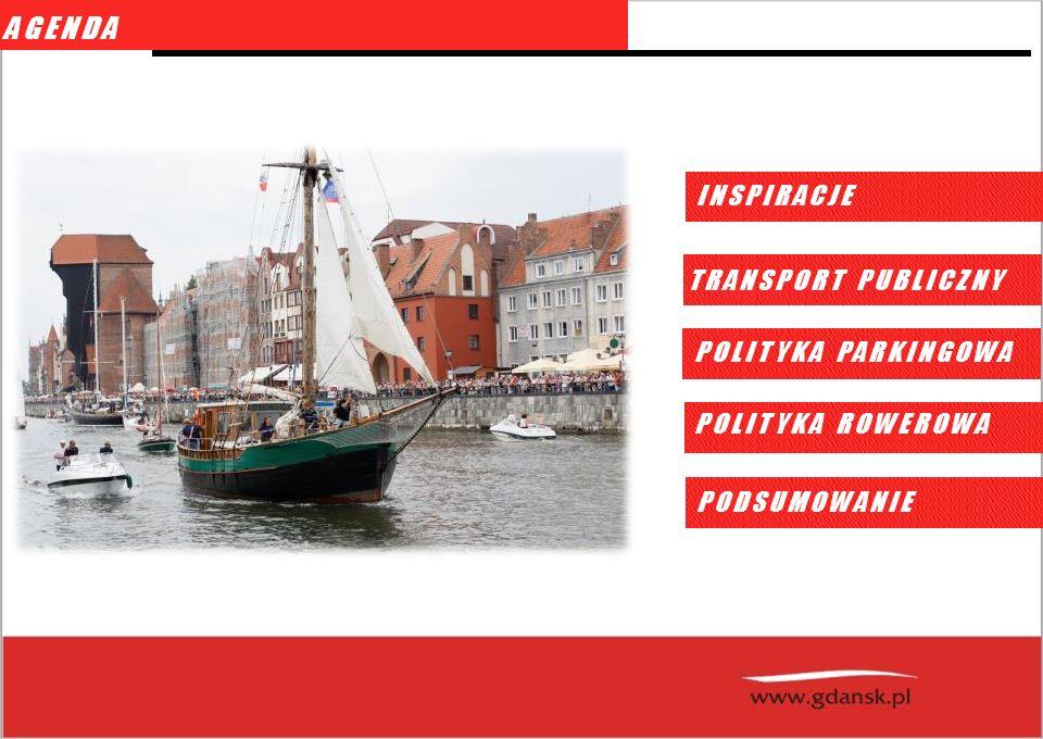 AGENDA INSPIRACJE TRANSPORT PUBLICZNY POLITYKA PARKINGOWA POLITYKA ROWEROWA PODSUMOWANIE