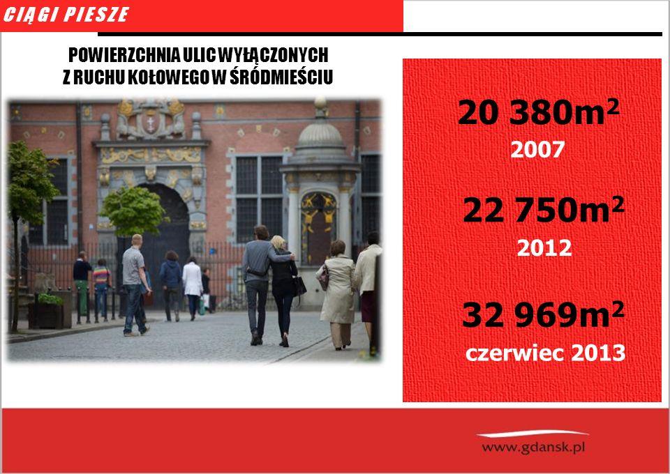CIĄGI PIESZE POWIERZCHNIA ULIC WYŁĄCZONYCH Z RUCHU KOŁOWEGO W ŚRÓDMIEŚCIU 2007 20 380m 2 2012 22 750m 2 czerwiec 2013 32 969m 2