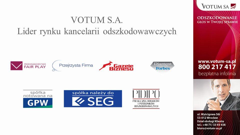VOTUM S.A. Lider rynku kancelarii odszkodowawczych