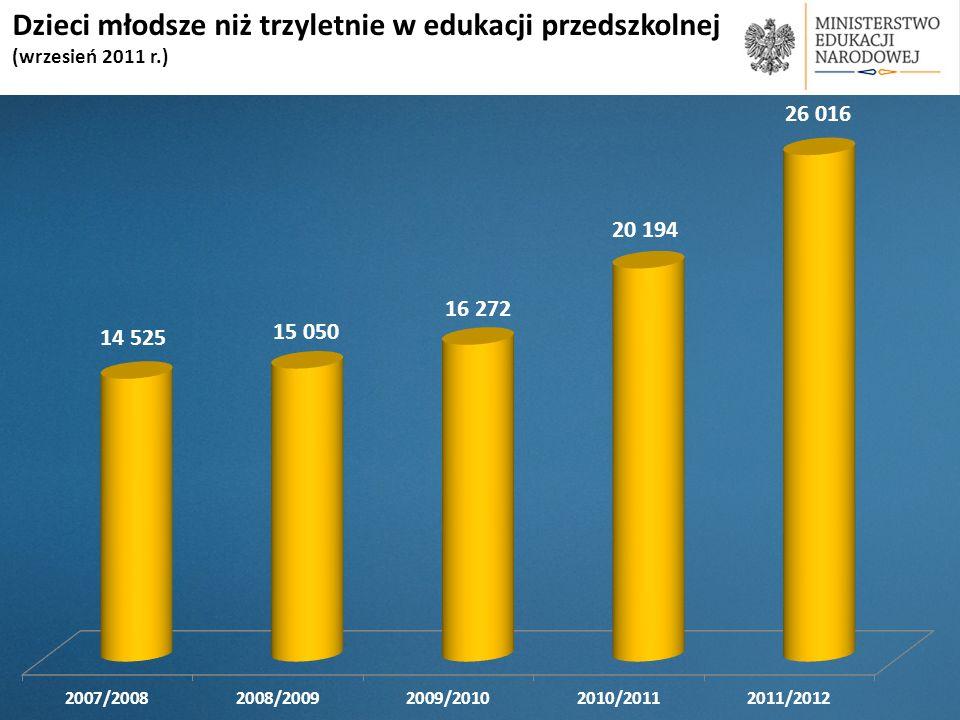 Dzieci młodsze niż trzyletnie w edukacji przedszkolnej (wrzesień 2011 r.)
