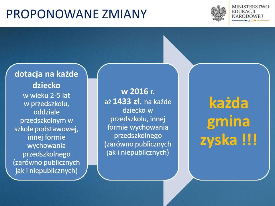 sposób liczenia dotacja dla gminy na 4 miesiące 2013 r.