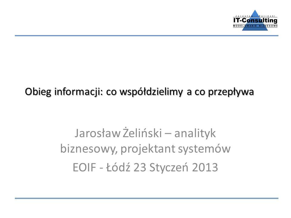 Obieg informacji: co współdzielimy a co przepływa Jarosław Żeliński – analityk biznesowy, projektant systemów EOIF - Łódź 23 Styczeń 2013