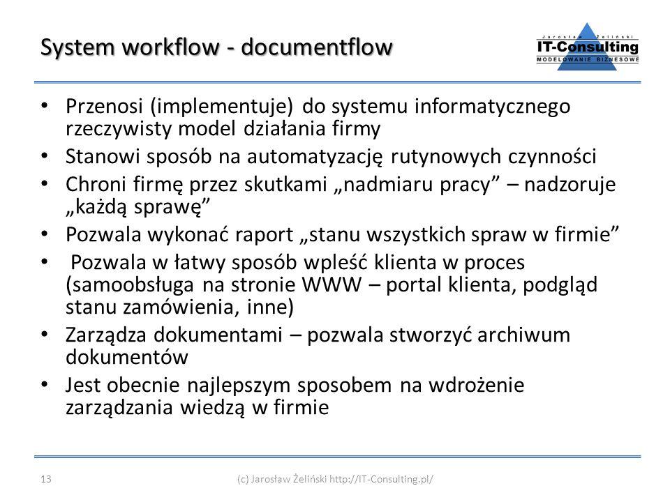 System workflow - documentflow Przenosi (implementuje) do systemu informatycznego rzeczywisty model działania firmy Stanowi sposób na automatyzację ru