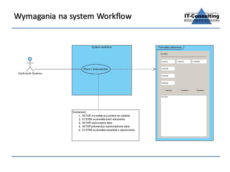 Wymagania na system Workflow