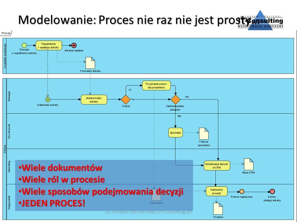 Modelowanie: Proces nie raz nie jest prosty… 9 Wiele dokumentów Wiele dokumentów Wiele ról w procesie Wiele ról w procesie Wiele sposobów podejmowania