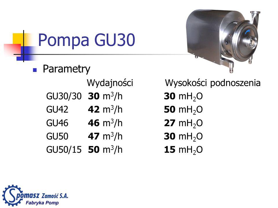 Pompa GU30 Parametry Wydajności Wysokości podnoszenia GU30/3030 m 3 /h 30 mH 2 O GU4242 m 3 /h 50 mH 2 O GU4646 m 3 /h 27 mH 2 O GU5047 m 3 /h 30 mH 2 O GU50/1550 m 3 /h 15 mH 2 O
