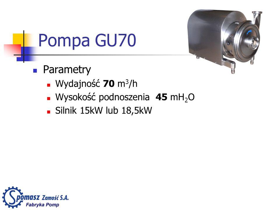 Pompa GU70 Parametry Wydajność 70 m 3 /h Wysokość podnoszenia 45 mH 2 O Silnik 15kW lub 18,5kW