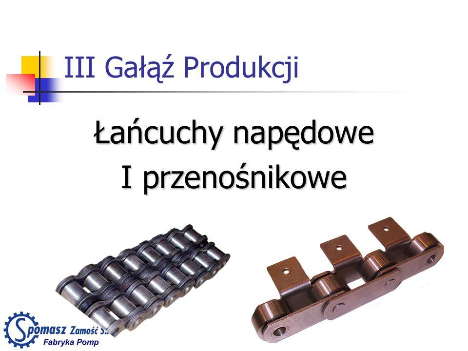 III Gałąź Produkcji Łańcuchy napędowe I przenośnikowe