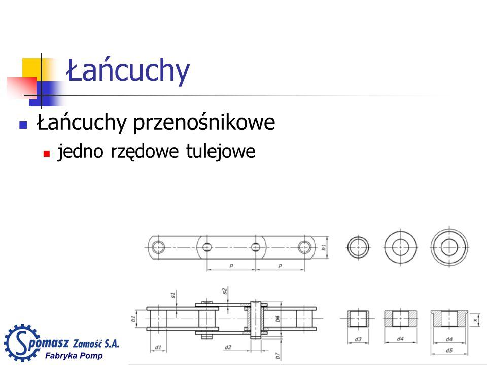 Łańcuchy Łańcuchy przenośnikowe jedno rzędowe tulejowe