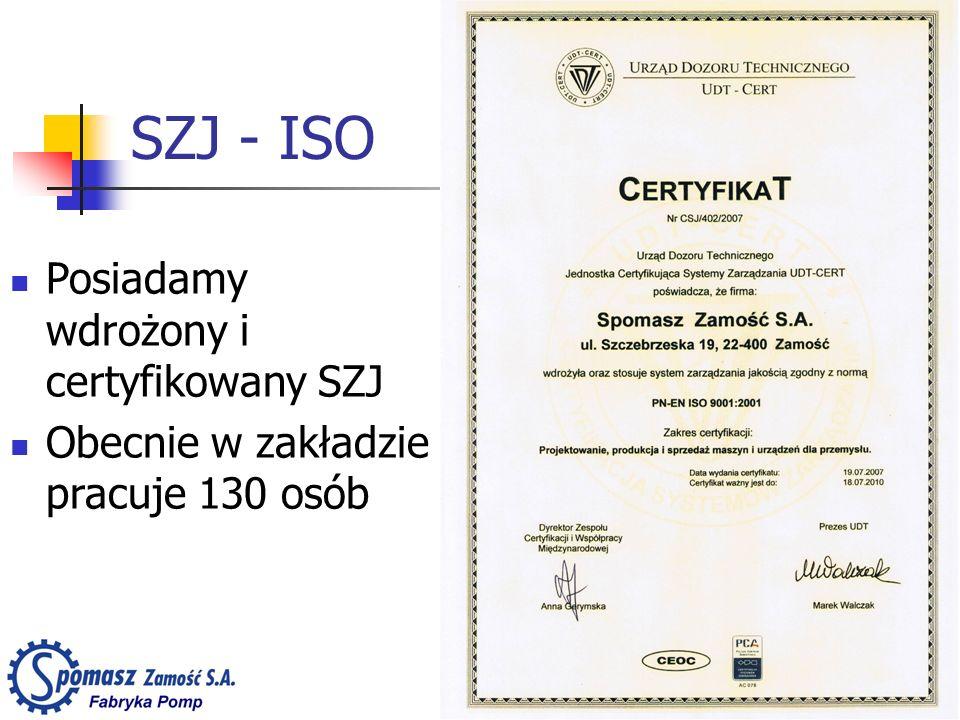 SZJ - ISO Posiadamy wdrożony i certyfikowany SZJ Obecnie w zakładzie pracuje 130 osób