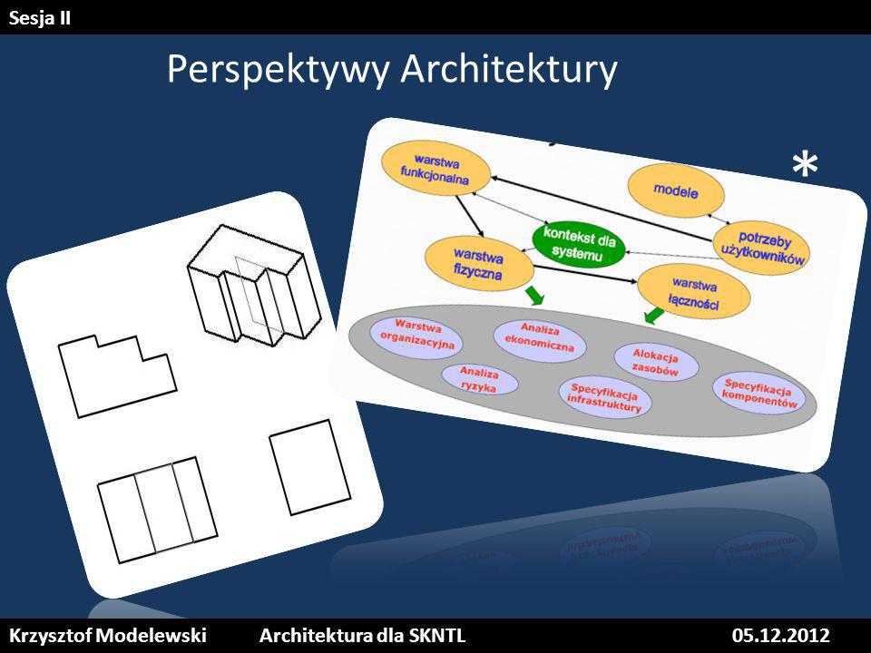 12 Perspektywy Architektury * Sesja II Krzysztof ModelewskiArchitektura dla SKNTL05.12.2012