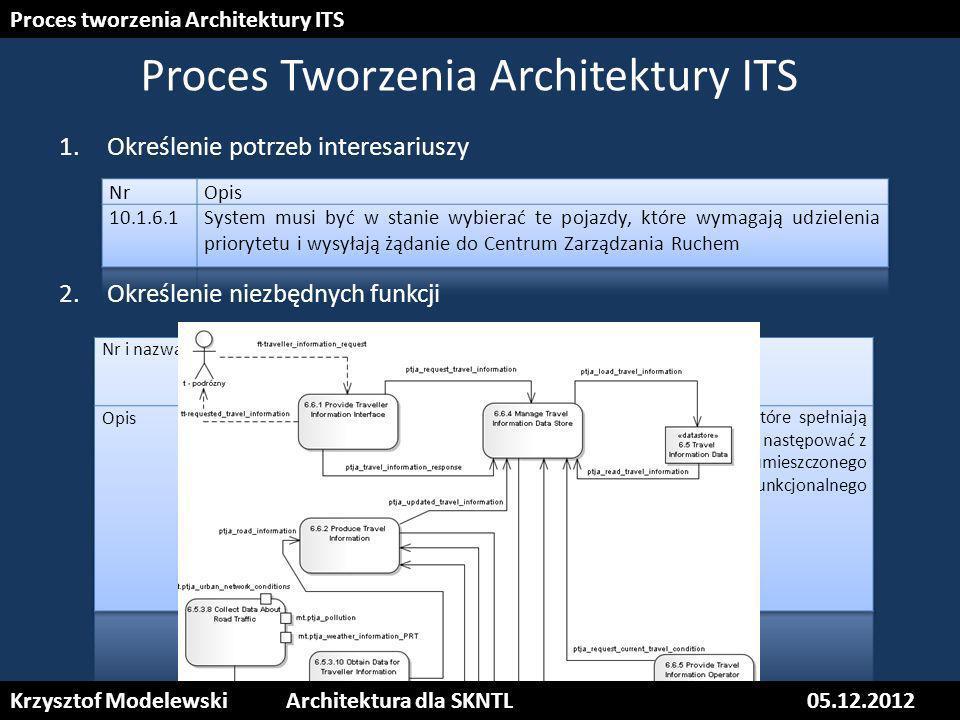 13 Proces Tworzenia Architektury ITS 1.Określenie potrzeb interesariuszy 2.Określenie niezbędnych funkcji Krzysztof ModelewskiInteroperacyjność: Archi