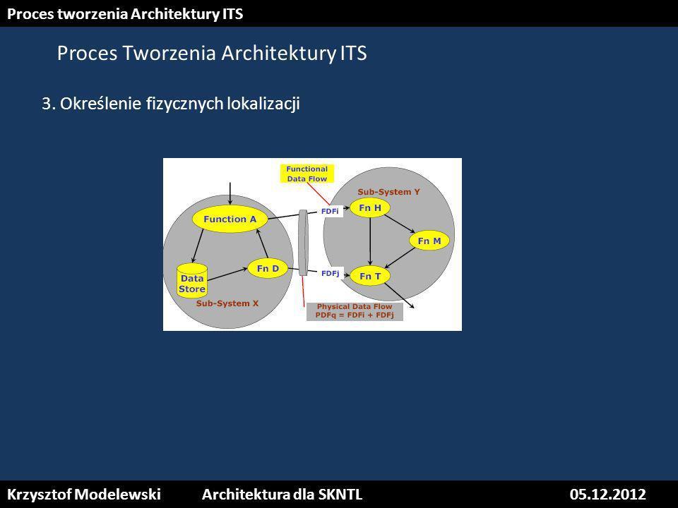 14 Proces Tworzenia Architektury ITS 3. Określenie fizycznych lokalizacji Krzysztof ModelewskiInteroperacyjność: Architektura i Standardy ITS05.12.201