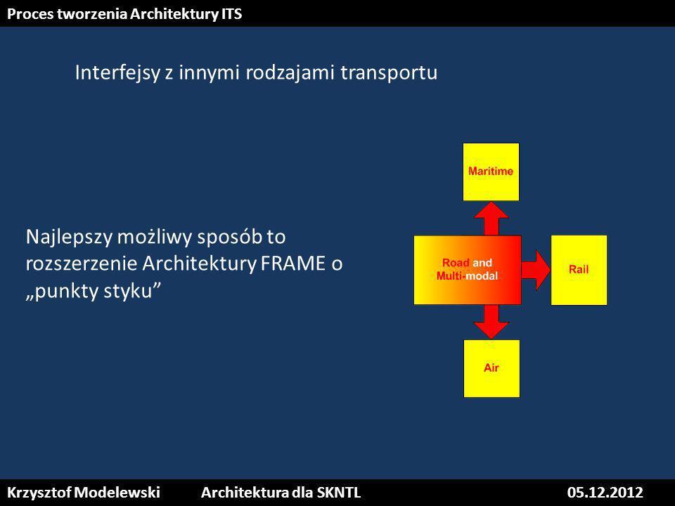 18 Krzysztof ModelewskiArchitektura dla SKNTL05.12.2012 Proces tworzenia Architektury ITS Interfejsy z innymi rodzajami transportu Najlepszy możliwy s