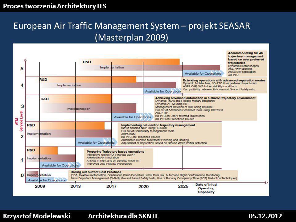 20 Krzysztof ModelewskiArchitektura dla SKNTL05.12.2012 Proces tworzenia Architektury ITS European Air Traffic Management System – projekt SEASAR (Mas