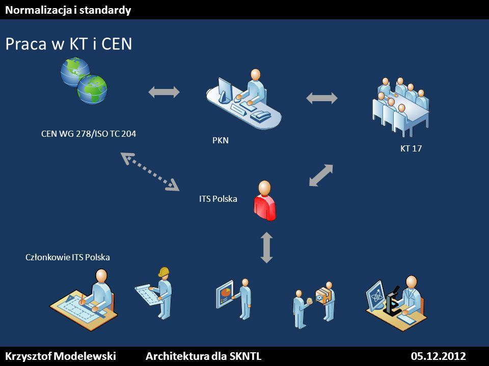 Normalizacja i standardy CEN WG 278/ISO TC 204 PKN KT 17 ITS Polska Członkowie ITS Polska Praca w KT i CEN Krzysztof ModelewskiArchitektura dla SKNTL0
