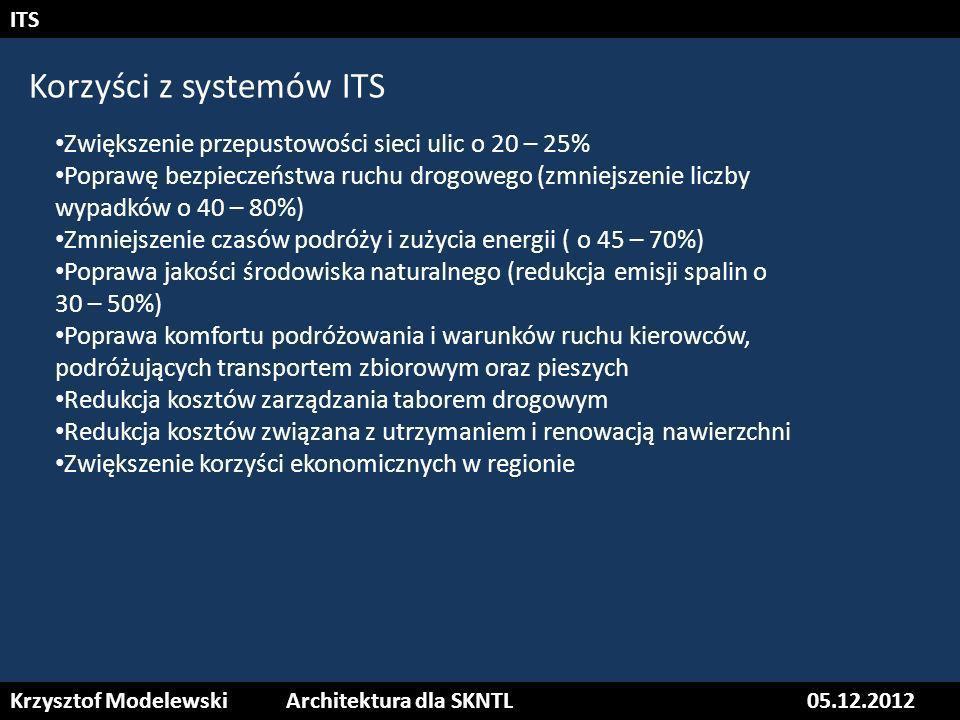 Krzysztof ModelewskiArchitektura dla SKNTL05.12.2012 ITS Korzyści z systemów ITS Zwiększenie przepustowości sieci ulic o 20 – 25% Poprawę bezpieczeńst
