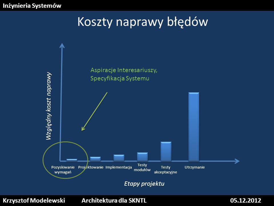 wwwww.itspolska.pl/wydarzenia Aby wziąć udział w konkursie LIDER ITS 2013 należy wypełnić formularz zgłoszeniowy dla jednej z wyżej wymienionych kategorii.