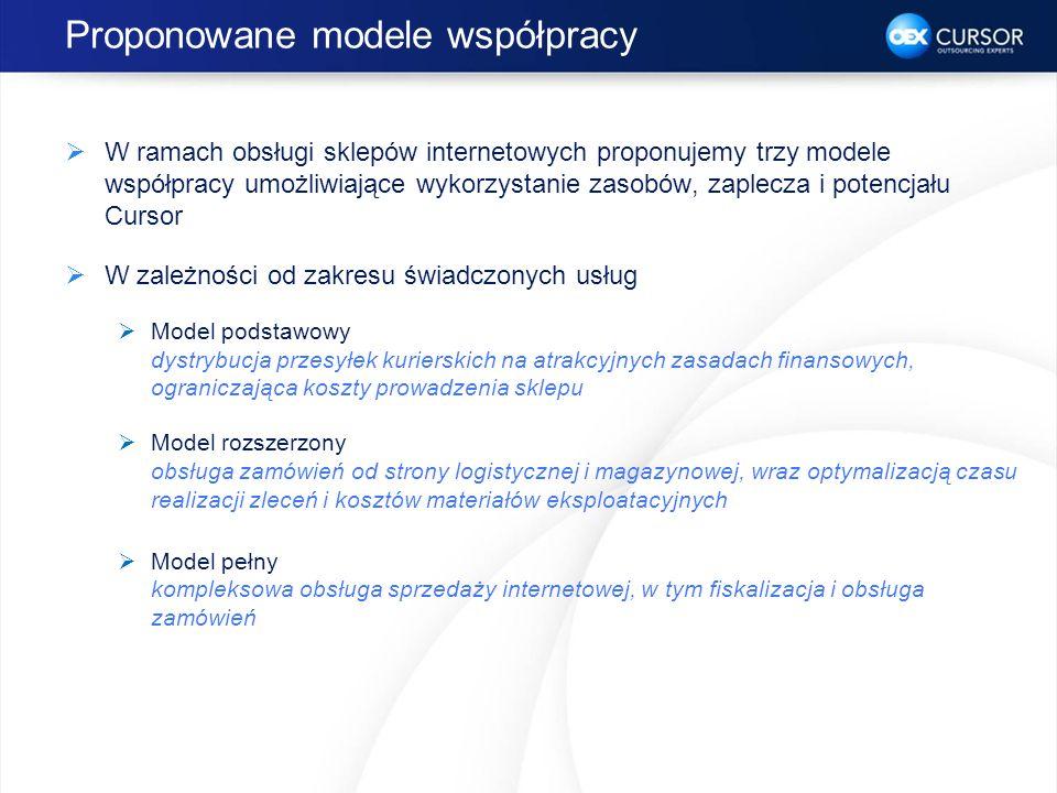 Proponowane modele współpracy W ramach obsługi sklepów internetowych proponujemy trzy modele współpracy umożliwiające wykorzystanie zasobów, zaplecza