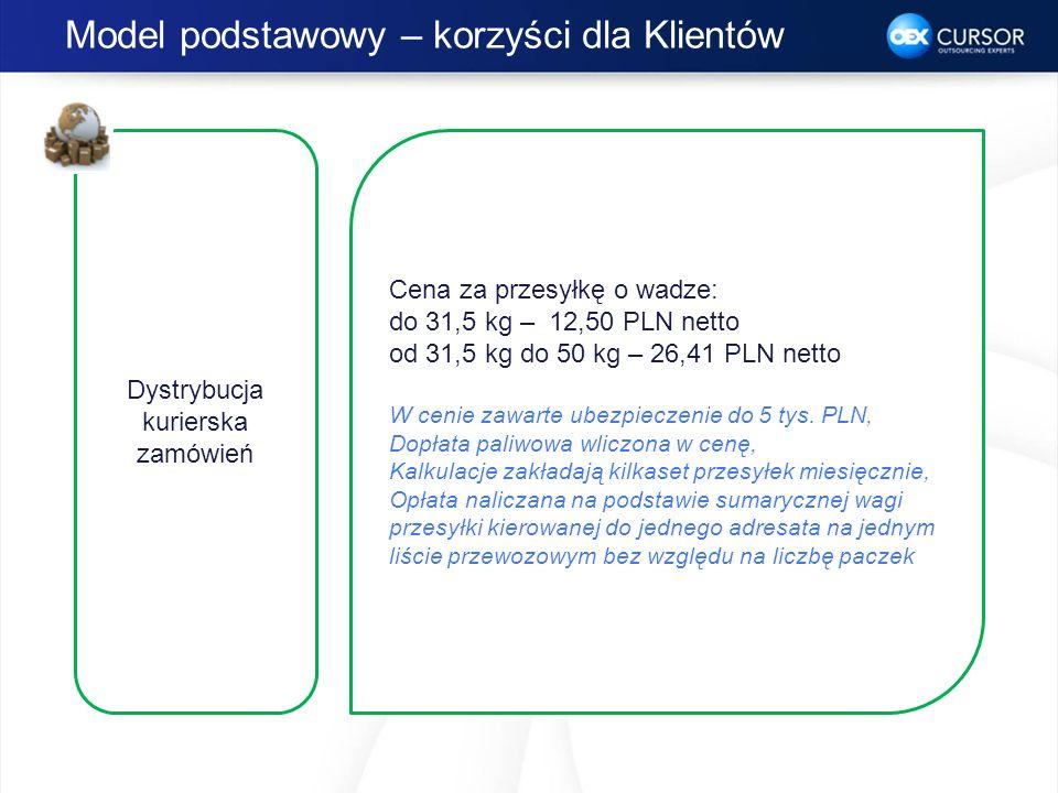 Model podstawowy – korzyści dla Klientów Cena za przesyłkę o wadze: do 31,5 kg – 12,50 PLN netto od 31,5 kg do 50 kg – 26,41 PLN netto W cenie zawarte