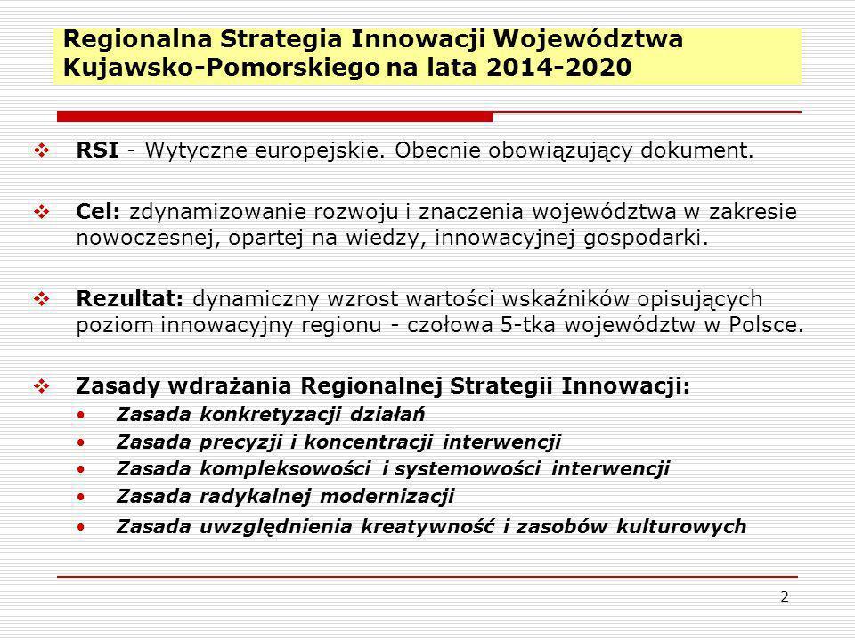 Regionalna Strategia Innowacji Województwa Kujawsko-Pomorskiego na lata 2014-2020 RSI - Wytyczne europejskie. Obecnie obowiązujący dokument. Cel: zdyn